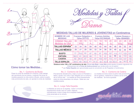 Vestidos de novia y patrones
