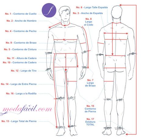 1fc349482 Imagen masculina con los nombres y ubicación para tomar las medidas  corporales y coser la ropa