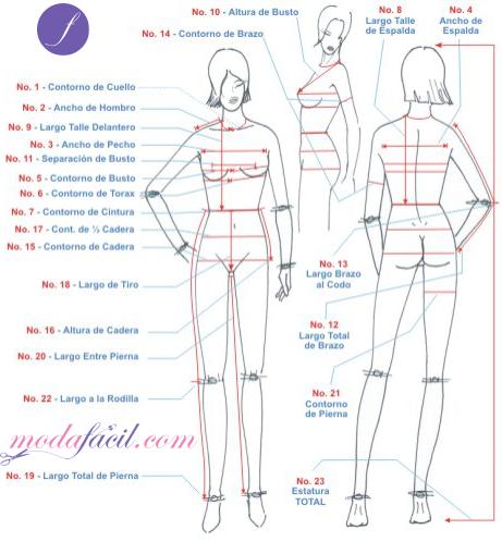 5f473dba8 Cómo tomar medidas para coser ropa - Modafacil DIY