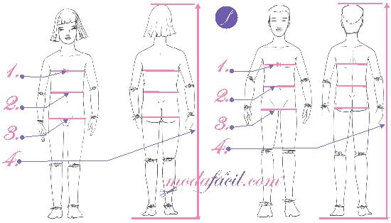 99b6e7fcd Imagen de las medidas y tallas de ropa principales de los patrones de Ropa  McCalls
